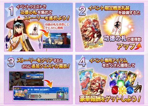 FateGO「復刻:星の三蔵ちゃん、天竺に行く ライト版」イベントの進め方解説。