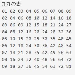 桁を2桁に揃えたことで、形が崩れない九九の表を出力。